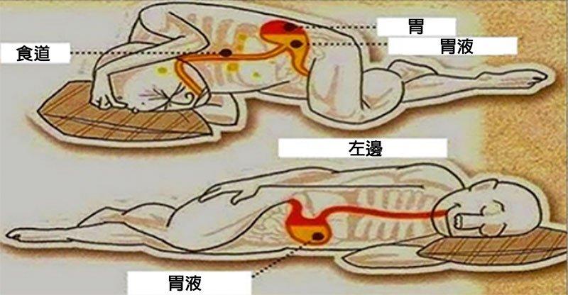 這就是為什麼「側向左邊」睡覺會改變你的人生!喜歡面向右邊睡的你...身體健康有危機