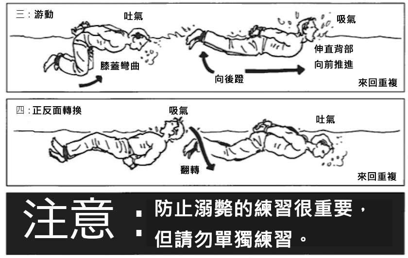手腳被綁住丟進水裡完蛋了? 美國海豹部隊教你「比超人還猛」超強自救絕招!