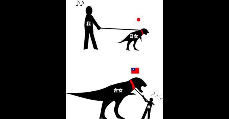 日本網友用恐龍比喻「台、日、港女大不同」 港女真的有那麼可怕?!