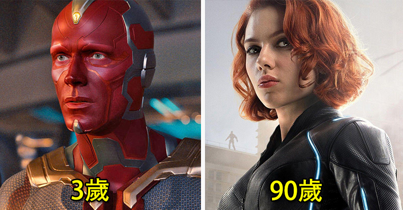 漫威英雄「真實年齡」排行榜曝光 洛基已經1500歲了!