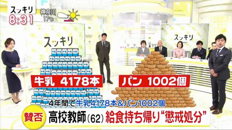 老師嫌浪費偷包「吃不完的營養午餐」回家 4年狂拿「4178瓶牛奶」!