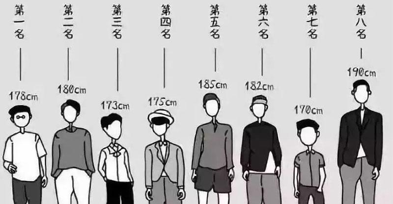 網瘋傳「最受歡迎的身高、體重」結果超意外 在男生心中...60公斤妹完勝51公斤!